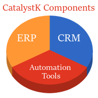 What is CatalystK?